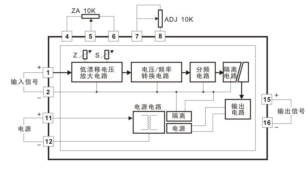 隔离变送器应用图