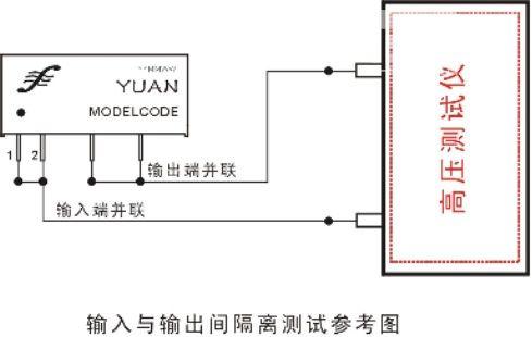 电力医疗仪器仪表行业专用10kv高隔离抗静电模块电源